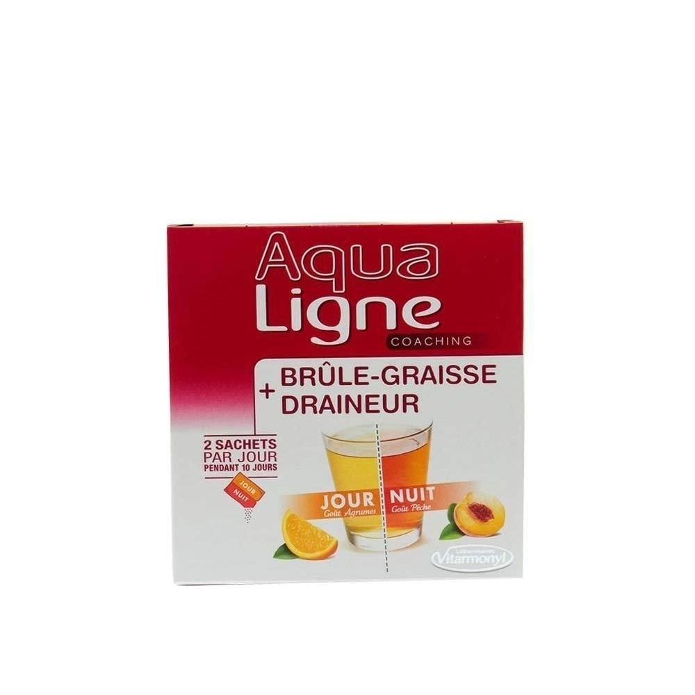 Santé-Minceur  Aqualigne Brûle Graisse + Draineur